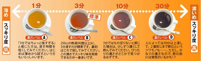 便秘解消 美爽煌茶